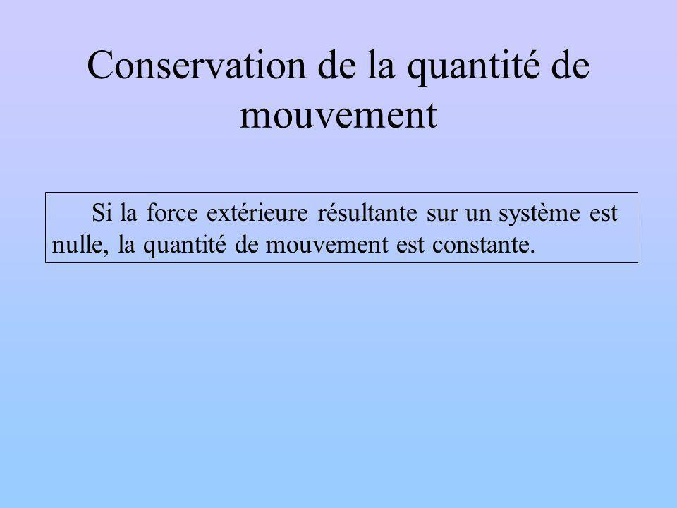 Conservation de la quantité de mouvement Si la force extérieure résultante sur un système est nulle, la quantité de mouvement est constante.