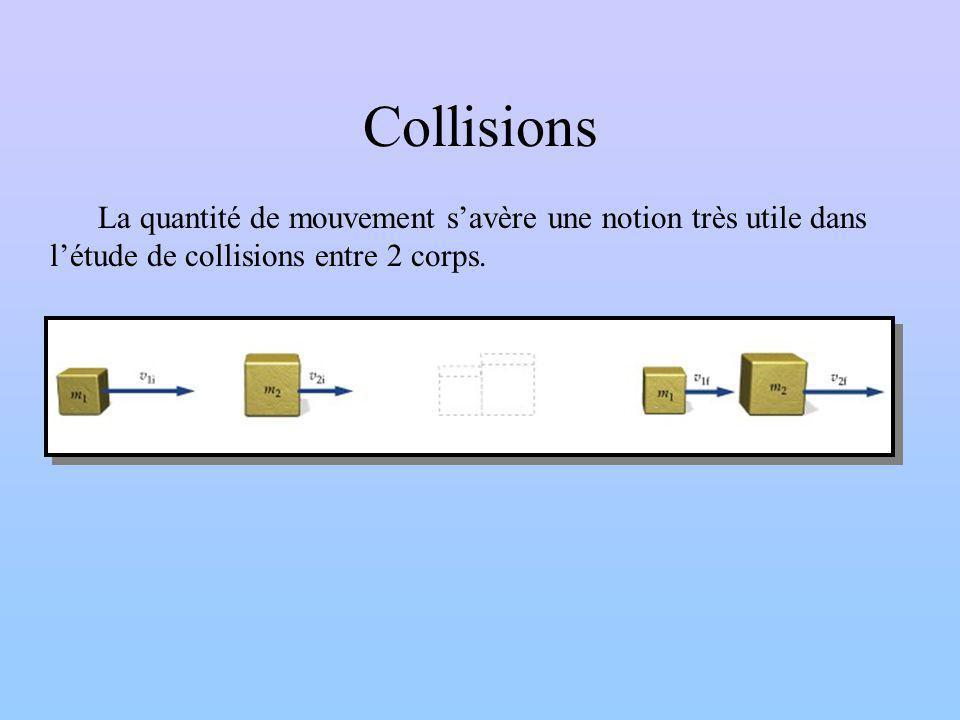 Collisions La quantité de mouvement savère une notion très utile dans létude de collisions entre 2 corps.
