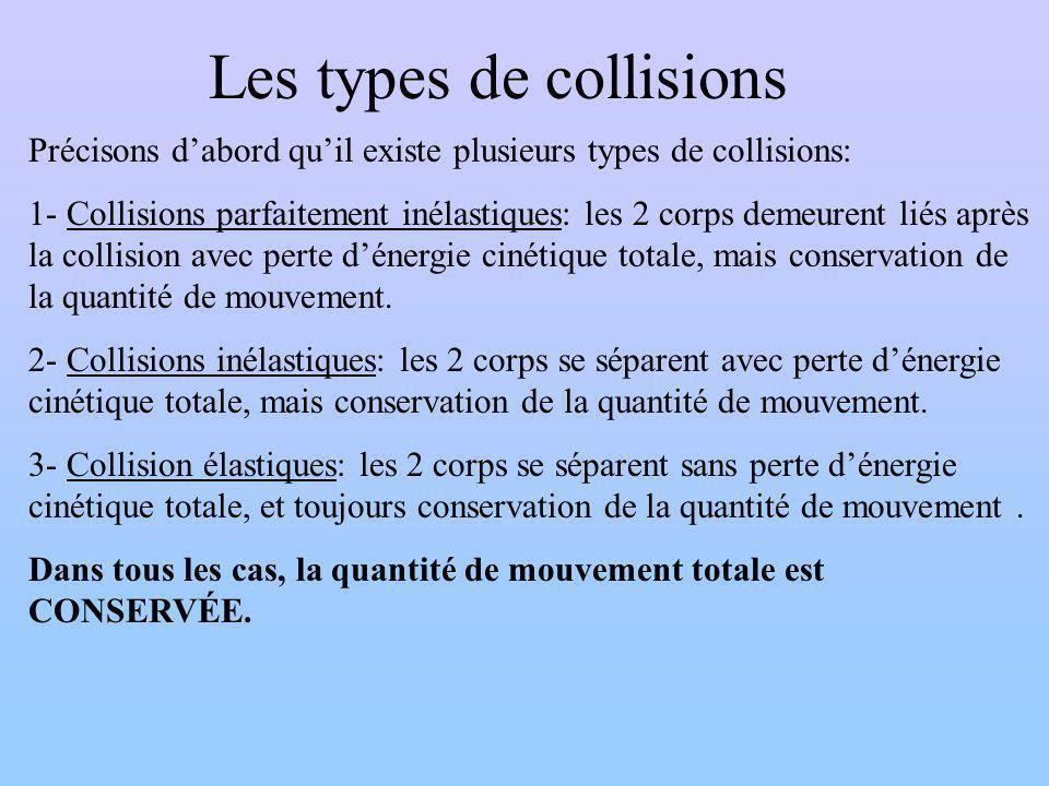 Les types de collisions Précisons dabord quil existe plusieurs types de collisions: 1- Collisions parfaitement inélastiques: les 2 corps demeurent liés après la collision avec perte dénergie cinétique totale, mais conservation de la quantité de mouvement.