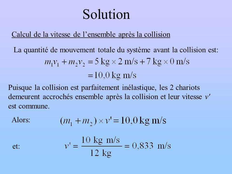 Solution La quantité de mouvement totale du système avant la collision est: Puisque la collision est parfaitement inélastique, les 2 chariots demeurent accrochés ensemble après la collision et leur vitesse v est commune.