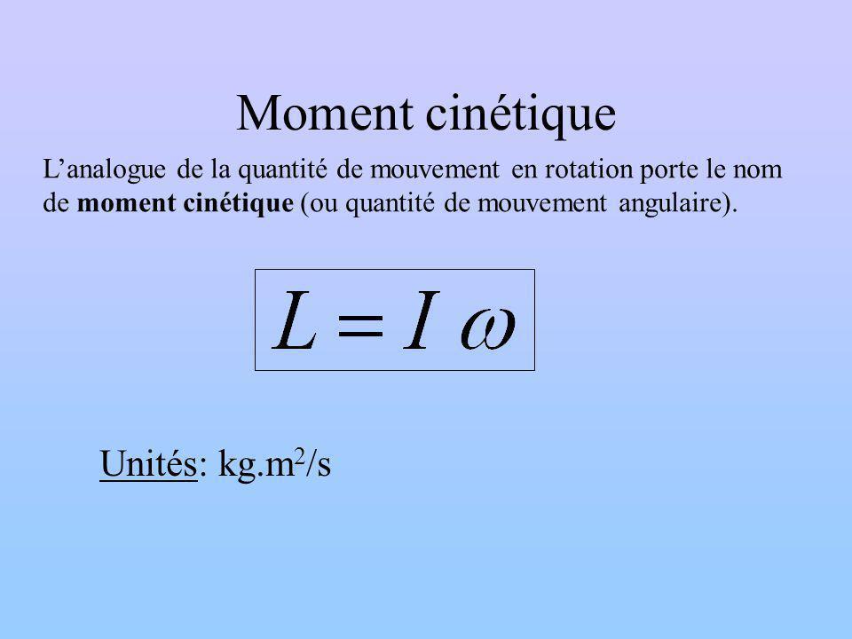 Moment cinétique Lanalogue de la quantité de mouvement en rotation porte le nom de moment cinétique (ou quantité de mouvement angulaire).