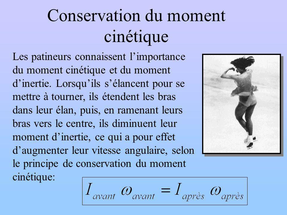 Conservation du moment cinétique Les patineurs connaissent limportance du moment cinétique et du moment dinertie.