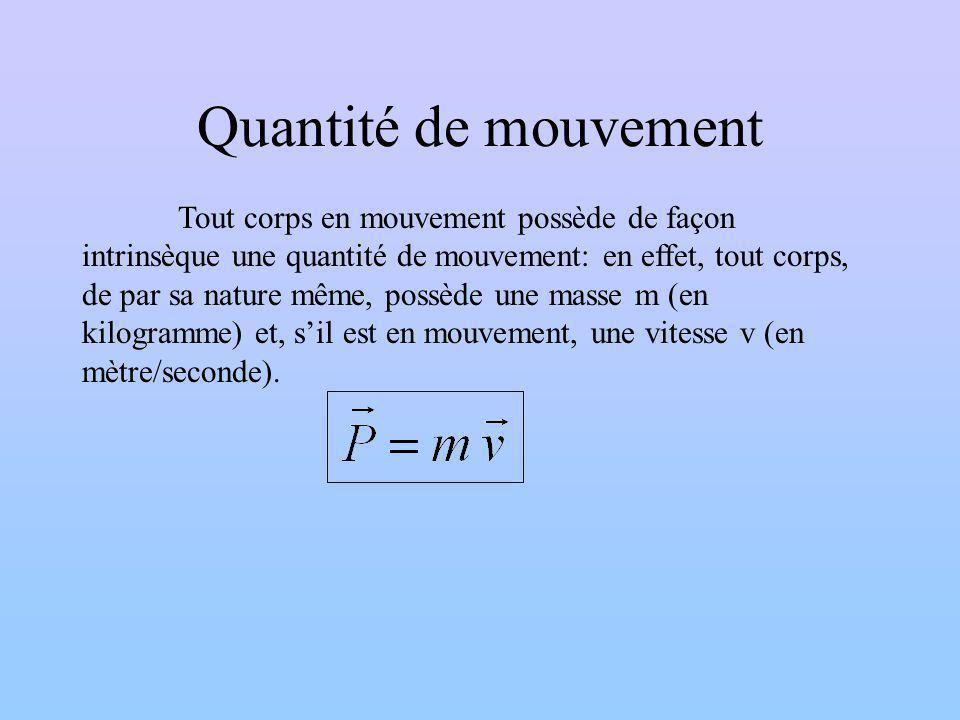 Quantité de mouvement Tout corps en mouvement possède de façon intrinsèque une quantité de mouvement: en effet, tout corps, de par sa nature même, possède une masse m (en kilogramme) et, sil est en mouvement, une vitesse v (en mètre/seconde).