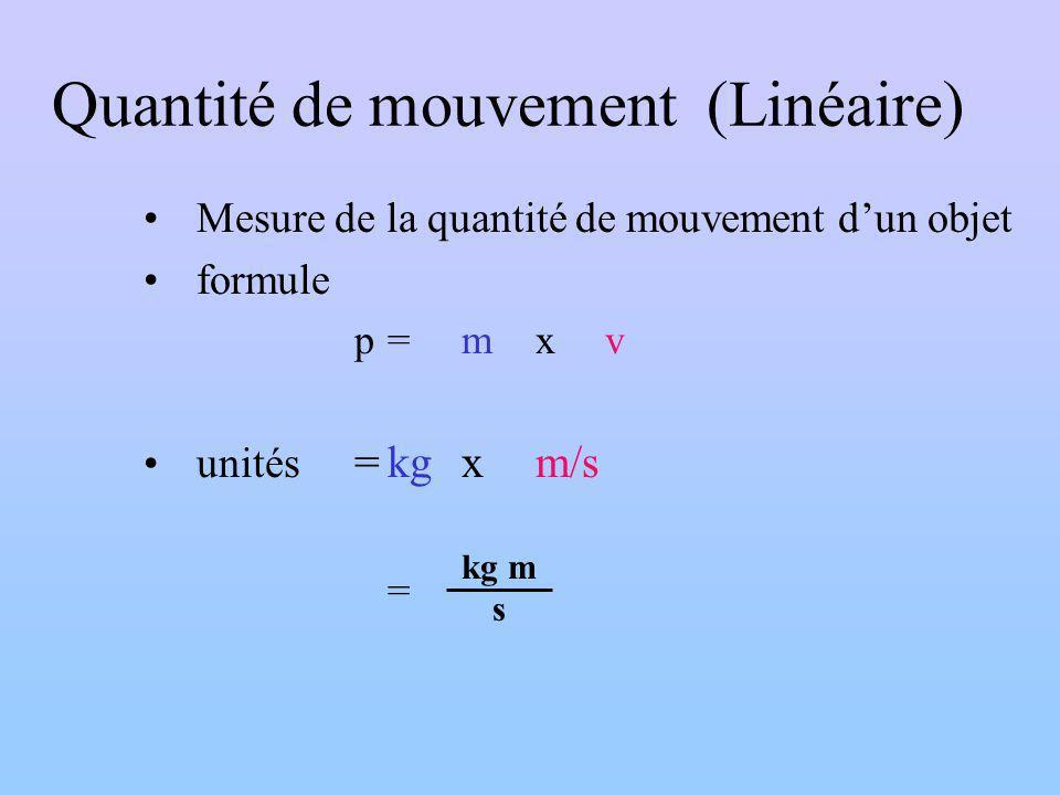 Quantité de mouvement (Linéaire) Mesure de la quantité de mouvement dun objet formule p=mx v unités =kgxm/s = kg m s