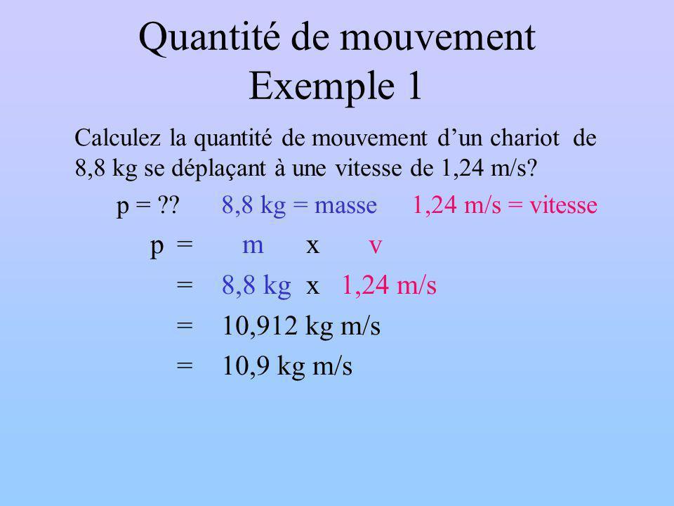 Quantité de mouvement Exemple 1 Calculez la quantité de mouvement dun chariot de 8,8 kg se déplaçant à une vitesse de 1,24 m/s.