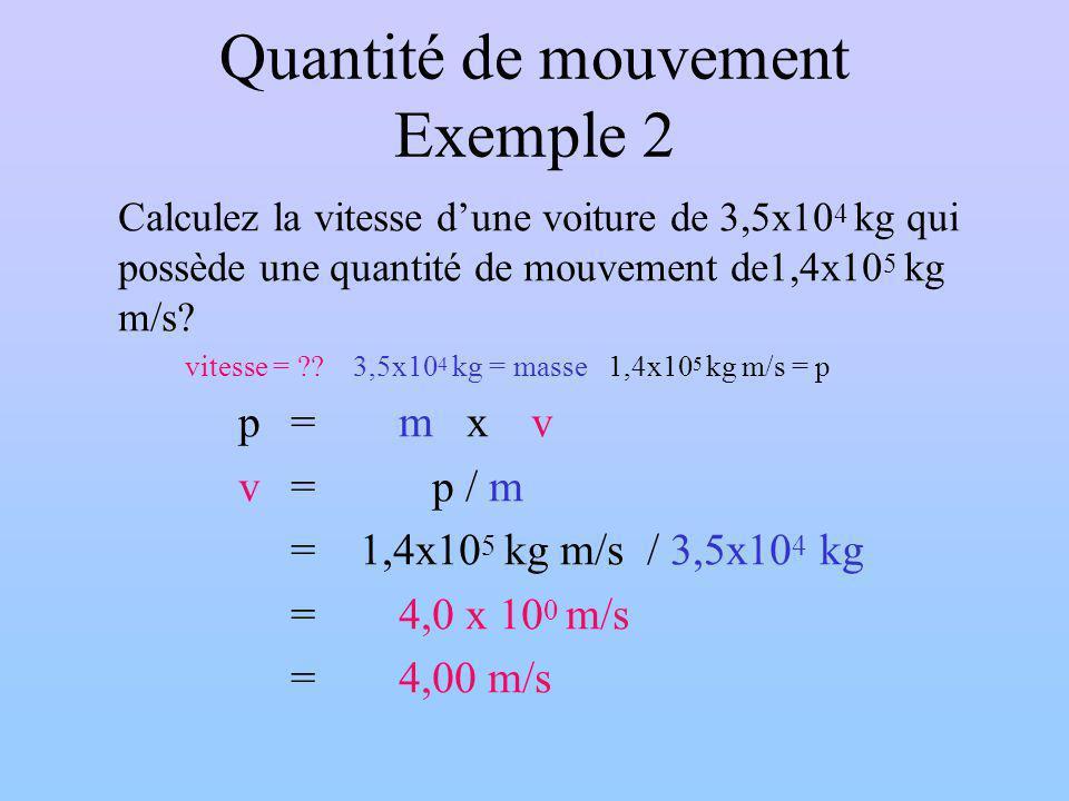 Calculez la vitesse dune voiture de 3,5x10 4 kg qui possède une quantité de mouvement de1,4x10 5 kg m/s.