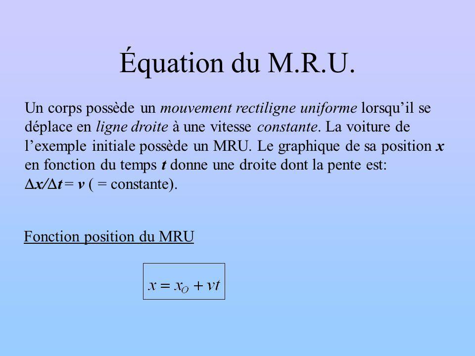 Équation du M.R.U. Un corps possède un mouvement rectiligne uniforme lorsquil se déplace en ligne droite à une vitesse constante. La voiture de lexemp