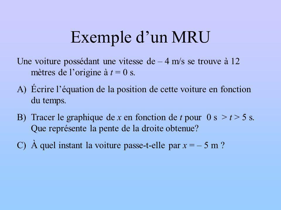 Exemple dun MRU Une voiture possédant une vitesse de – 4 m/s se trouve à 12 mètres de lorigine à t = 0 s. A)Écrire léquation de la position de cette v
