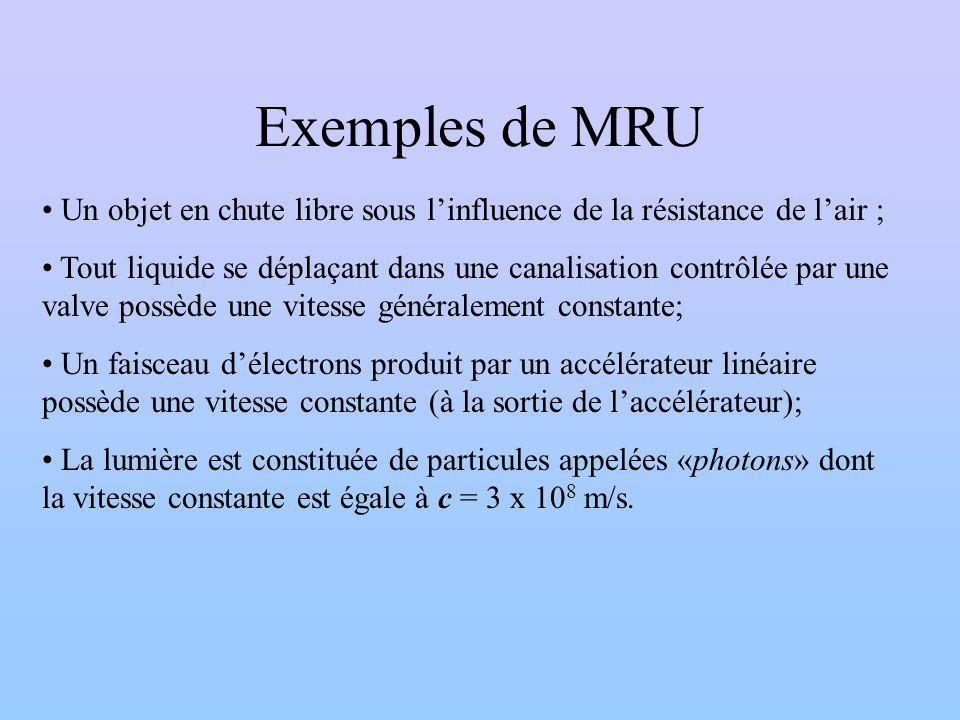 Exemples de MRU Un objet en chute libre sous linfluence de la résistance de lair ; Tout liquide se déplaçant dans une canalisation contrôlée par une v