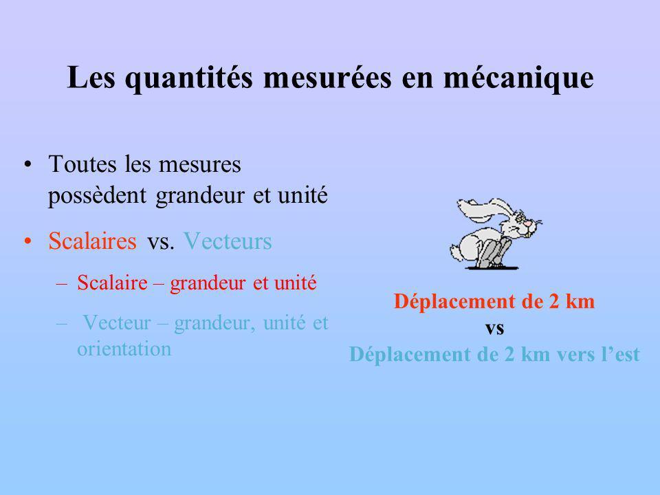 Les quantités mesurées en mécanique Toutes les mesures possèdent grandeur et unité Scalaires vs. Vecteurs –Scalaire – grandeur et unité – Vecteur – gr