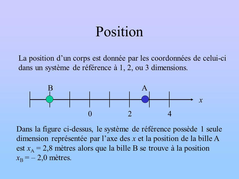 Position La position dun corps est donnée par les coordonnées de celui-ci dans un système de référence à 1, 2, ou 3 dimensions. Dans la figure ci-dess
