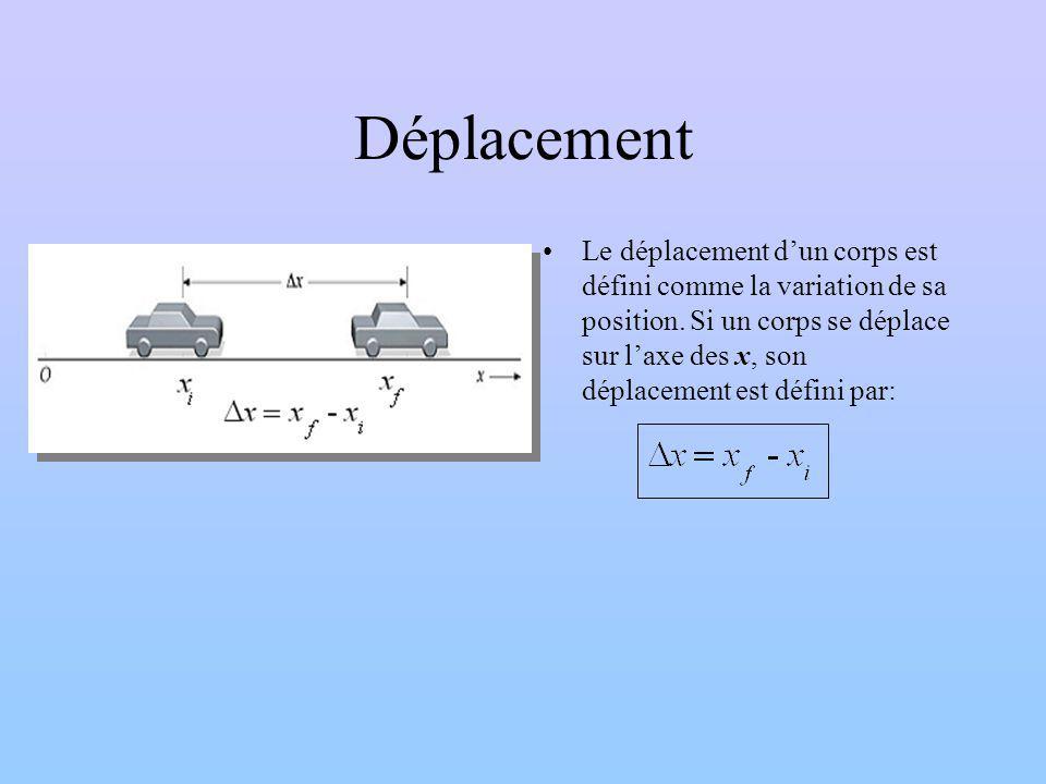 Déplacement Le déplacement dun corps est défini comme la variation de sa position. Si un corps se déplace sur laxe des x, son déplacement est défini p