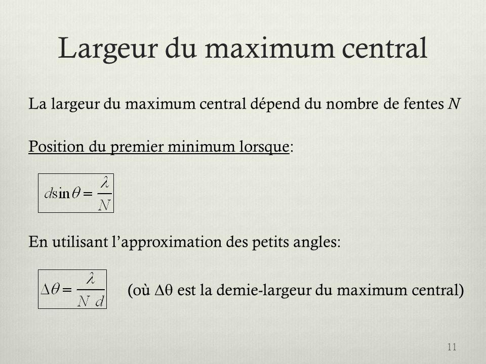 Largeur du maximum central 11 La largeur du maximum central dépend du nombre de fentes N Position du premier minimum lorsque: En utilisant lapproximation des petits angles: (où est la demie-largeur du maximum central)