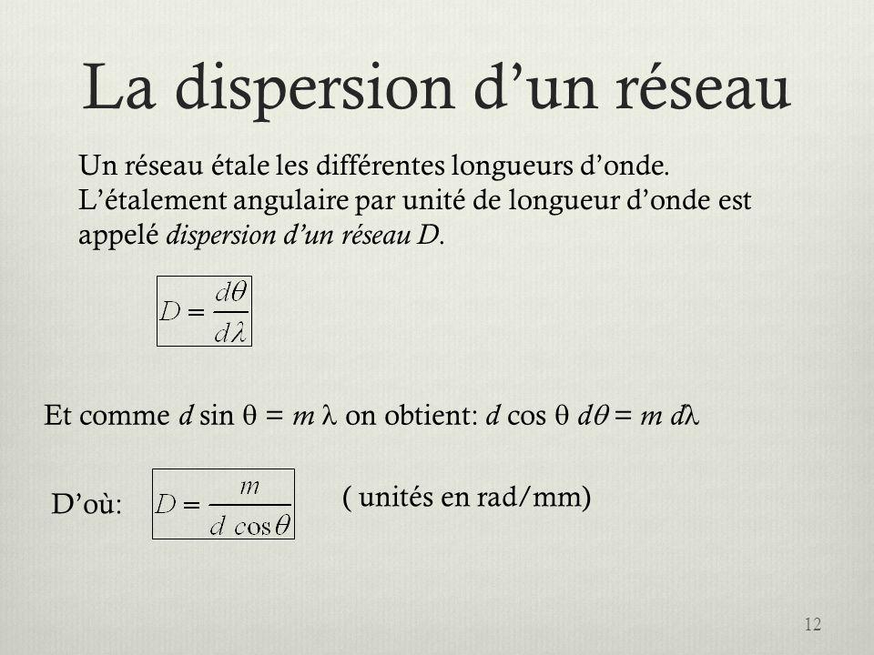 La dispersion dun réseau 12 Un réseau étale les différentes longueurs donde. Létalement angulaire par unité de longueur donde est appelé dispersion du