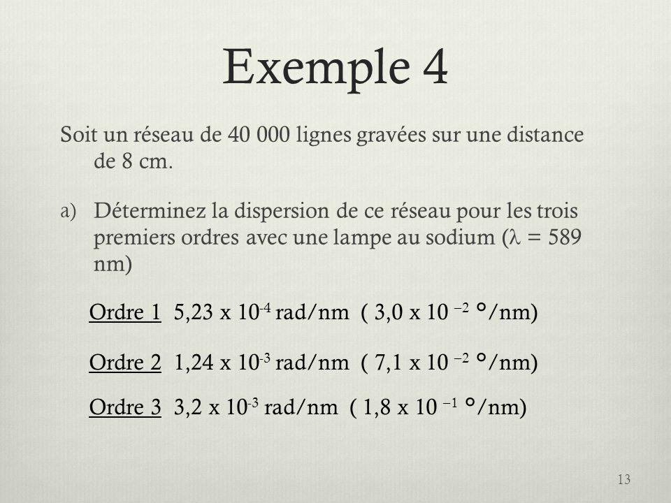 Exemple 4 Soit un réseau de 40 000 lignes gravées sur une distance de 8 cm. a) Déterminez la dispersion de ce réseau pour les trois premiers ordres av