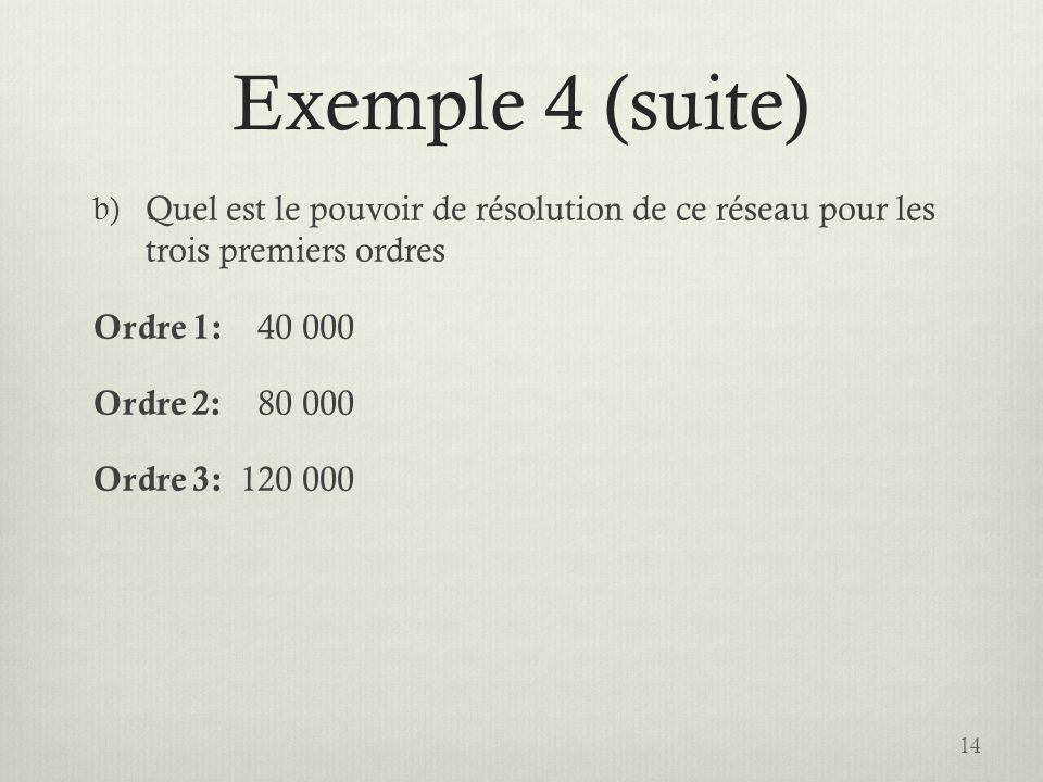 Exemple 4 (suite) b) Quel est le pouvoir de résolution de ce réseau pour les trois premiers ordres Ordre 1: 40 000 Ordre 2: 80 000 Ordre 3: 120 000 14