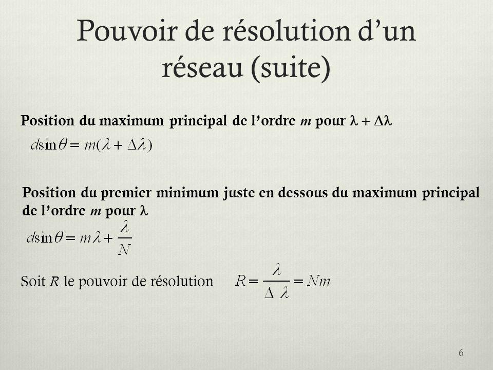 Pouvoir de résolution dun réseau (suite) 6 Position du maximum principal de lordre m pour Position du premier minimum juste en dessous du maximum principal de lordre m pour Soit R le pouvoir de résolution