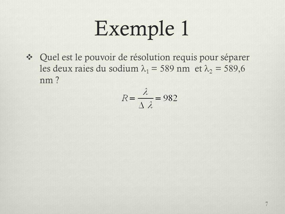 Exemple 1 Quel est le pouvoir de résolution requis pour séparer les deux raies du sodium 1 = nm et 2 = nm ? 7