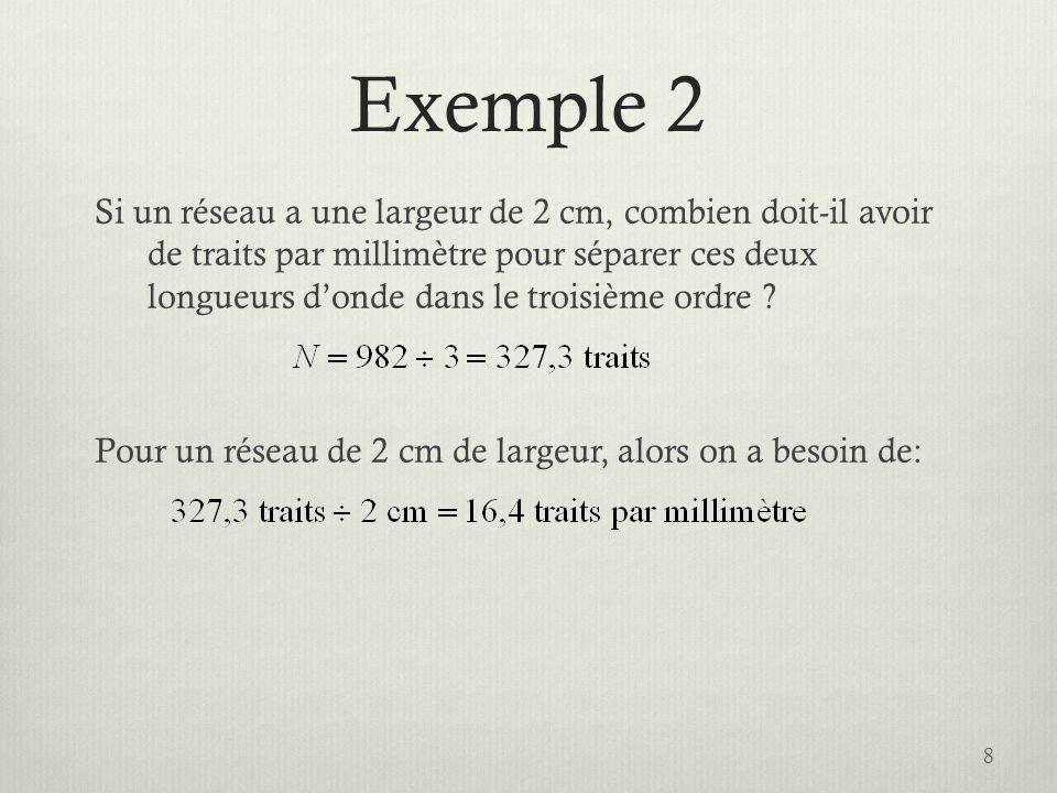 Exemple 2 Si un réseau a une largeur de 2 cm, combien doit-il avoir de traits par millimètre pour séparer ces deux longueurs donde dans le troisième ordre .