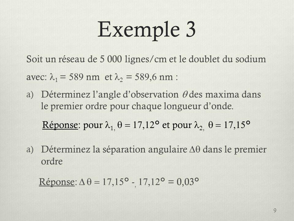Exemple 3 Soit un réseau de 5 000 lignes/cm et le doublet du sodium avec: 1 = nm et 2 = nm : a) Déterminez langle dobservation des maxima dans le premier ordre pour chaque longueur donde.
