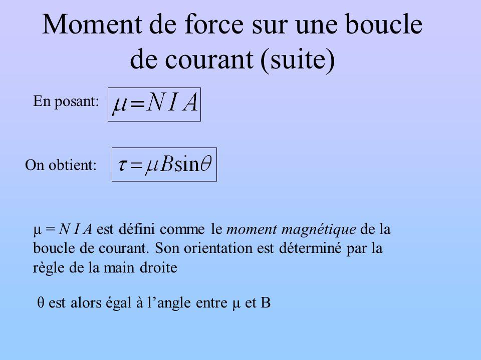 Moment de force sur une boucle de courant (suite) µ = N I A est défini comme le moment magnétique de la boucle de courant. Son orientation est détermi