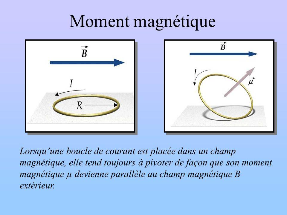 Moment magnétique Lorsquune boucle de courant est placée dans un champ magnétique, elle tend toujours à pivoter de façon que son moment magnétique µ d