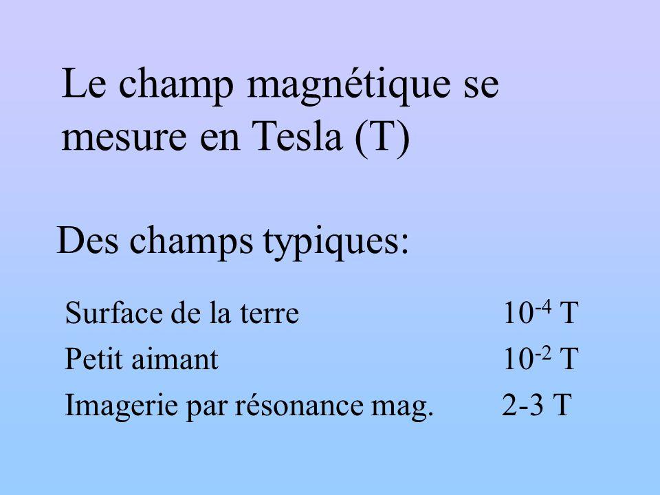 Des champs typiques: Surface de la terre10 -4 T Petit aimant 10 -2 T Imagerie par résonance mag.2-3 T Le champ magnétique se mesure en Tesla (T)