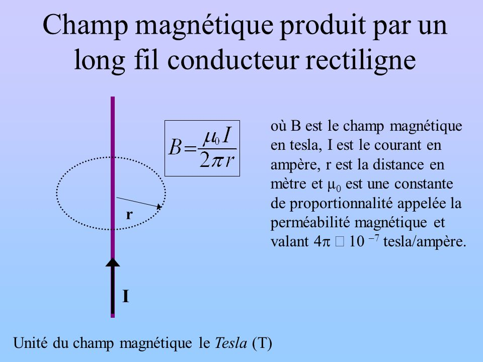 Champ magnétique produit par un long fil conducteur rectiligne r I Unité du champ magnétique le Tesla (T) où B est le champ magnétique en tesla, I est