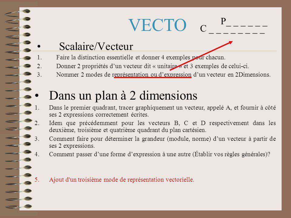 Scalaire/Vecteur 1.Faire la distinction essentielle et donner 4 exemples pour chacun.