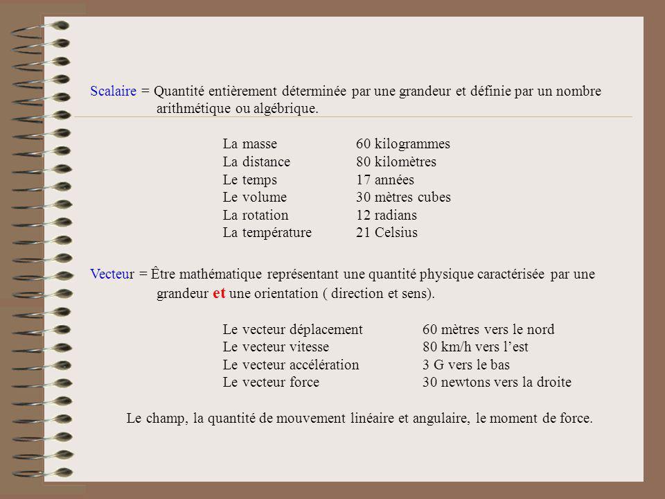Scalaire = Quantité entièrement déterminée par une grandeur et définie par un nombre arithmétique ou algébrique.