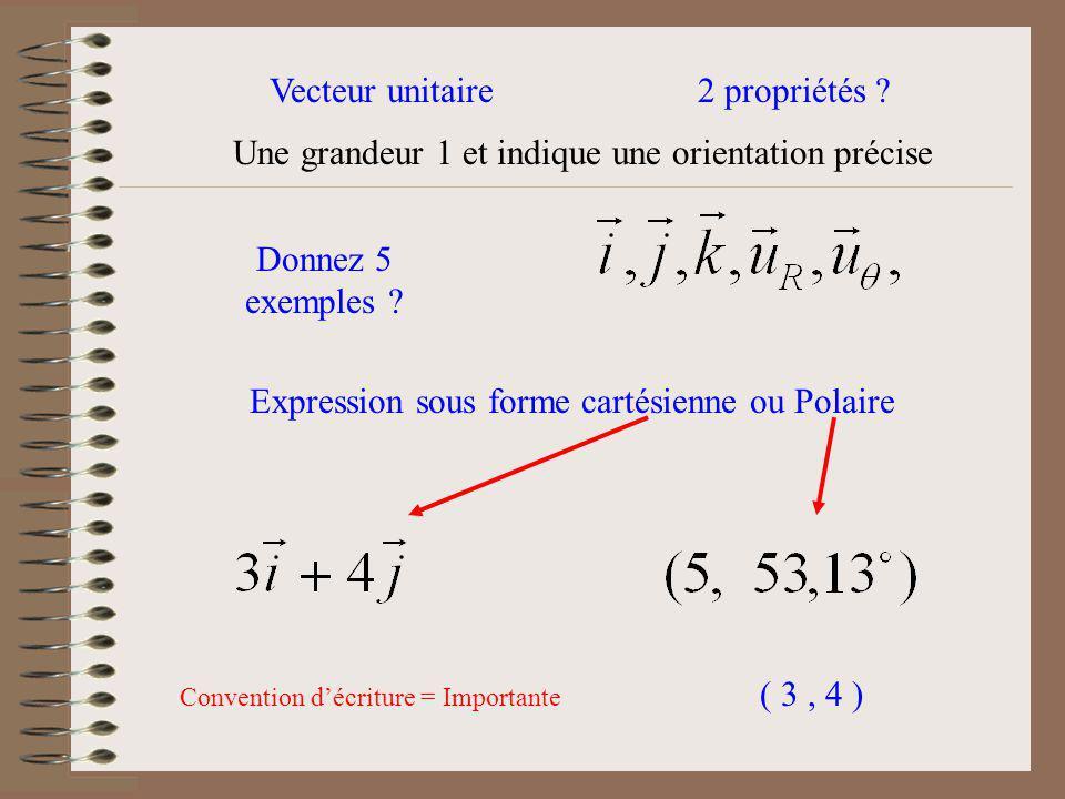 Vecteur unitaire Une grandeur 1 et indique une orientation précise Expression sous forme cartésienne ou Polaire 2 propriétés .