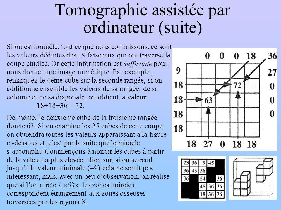 Tomographie assistée par ordinateur (suite) Si on est honnête, tout ce que nous connaissons, ce sont les valeurs déduites des 19 faisceaux qui ont tra