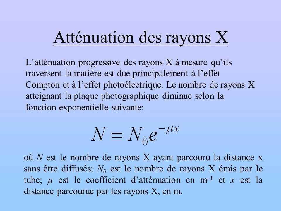 Atténuation des rayons X Latténuation progressive des rayons X à mesure quils traversent la matière est due principalement à leffet Compton et à leffe
