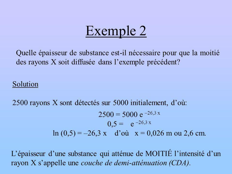 Couche de demi-atténuation Ainsi, puisque la loi sécrit: N = N 0 e –µx et que N = N 0 /2 lorsque x = (CDA), on a: N 0 / 2 = N 0 e –µ (CDA) ou 0,5= e –µ (CDA) doù ln(0,5) = – 0,693 = – µ (CDA) et CDA = 0,693 / µ où CDA: couche de demi-atténuation en cm, ou en mm; µ: coefficient datténuation, en cm –1, ou mm –1.