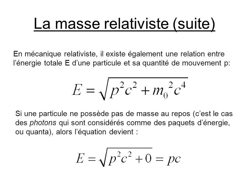 La masse relativiste (suite) En mécanique relativiste, il existe également une relation entre lénergie totale E dune particule et sa quantité de mouve