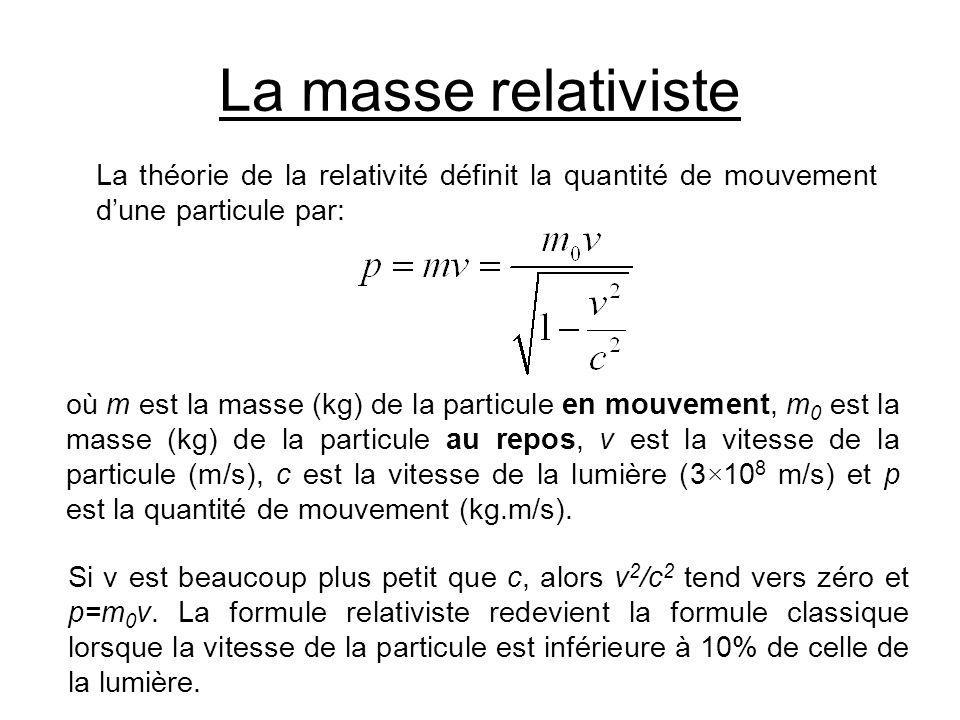 La masse relativiste La théorie de la relativité définit la quantité de mouvement dune particule par: où m est la masse (kg) de la particule en mouvem