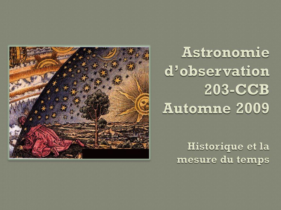 Mesure de la circonférence de la Terre S A Rayons solaires Distance S yène - A lexandrie = 5000 stades 830 km 7,5º
