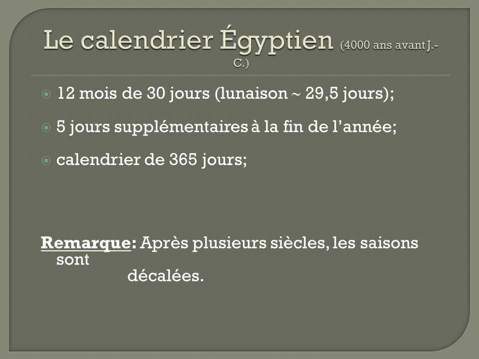 12 mois de 30 jours (lunaison 29,5 jours); 5 jours supplémentaires à la fin de lannée; calendrier de 365 jours; Remarque: Après plusieurs siècles, les saisons sont décalées.