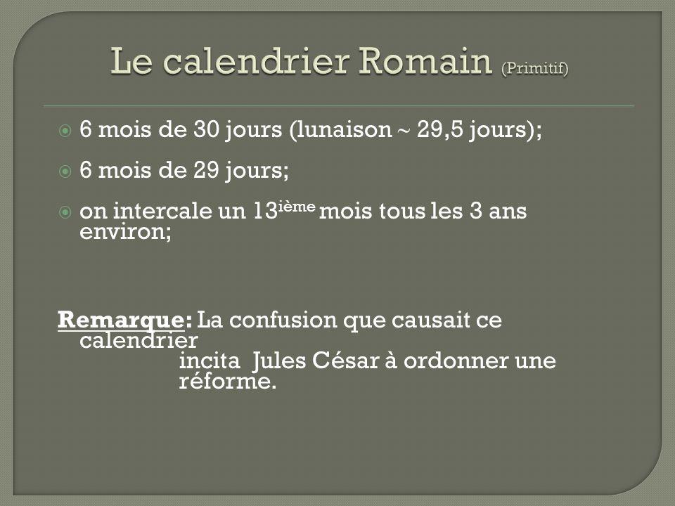 6 mois de 30 jours (lunaison 29,5 jours); 6 mois de 29 jours; on intercale un 13 ième mois tous les 3 ans environ; Remarque: La confusion que causait ce calendrier incita Jules César à ordonner une réforme.