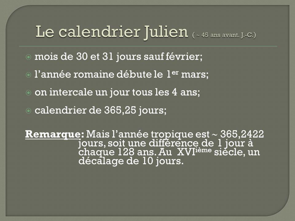 mois de 30 et 31 jours sauf février; lannée romaine débute le 1 er mars; on intercale un jour tous les 4 ans; calendrier de 365,25 jours; Remarque: Mais lannée tropique est 365,2422 jours, soit une différence de 1 jour à chaque 128 ans.