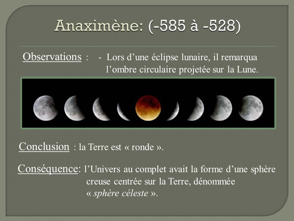 Observations : - Lors dune éclipse lunaire, il remarqua lombre circulaire projetée sur la Lune. Conclusion : la Terre est « ronde ». Conséquence: lUni