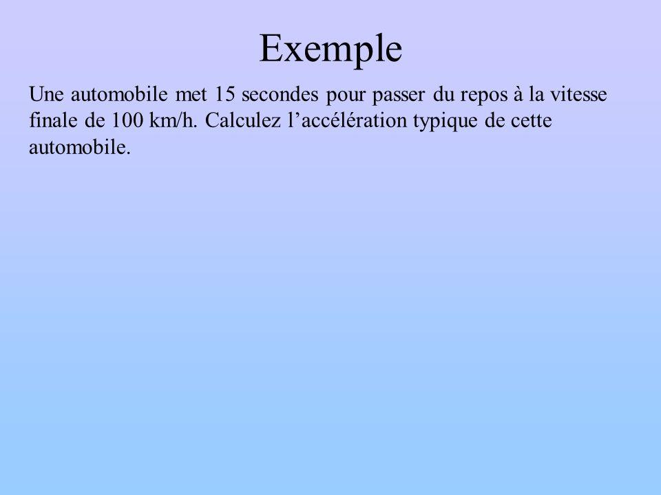 Exemple Une automobile met 15 secondes pour passer du repos à la vitesse finale de 100 km/h. Calculez laccélération typique de cette automobile.