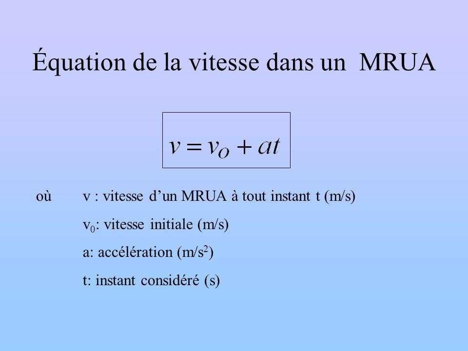 Équation de la vitesse dans un MRUA oùv : vitesse dun MRUA à tout instant t (m/s) v 0 : vitesse initiale (m/s) a: accélération (m/s 2 ) t: instant con