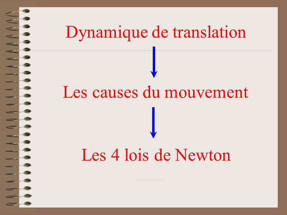 Les 4 lois de Newton Dynamique de translation Les causes du mouvement code pour entrer : 555