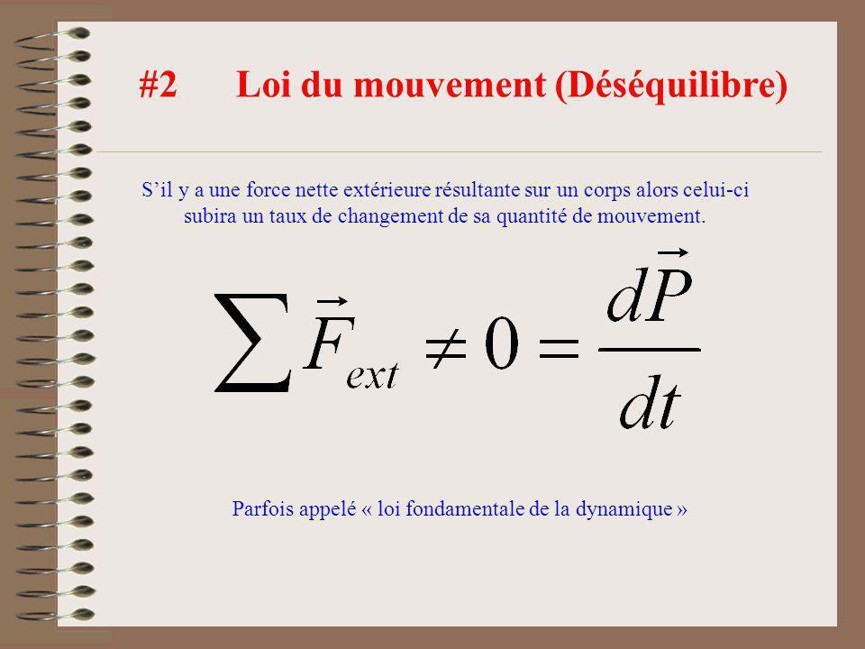 #2 Loi du mouvement (Déséquilibre) Sil y a une force nette extérieure résultante sur un corps alors celui-ci subira un taux de changement de sa quanti