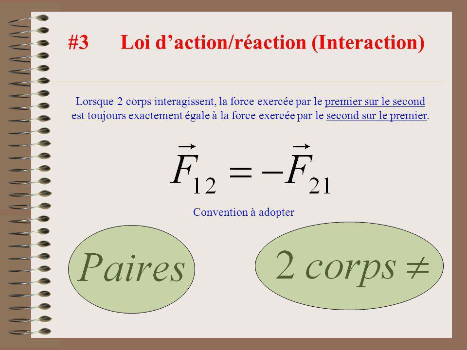 #3 Loi daction/réaction (Interaction) Lorsque 2 corps interagissent, la force exercée par le premier sur le second est toujours exactement égale à la