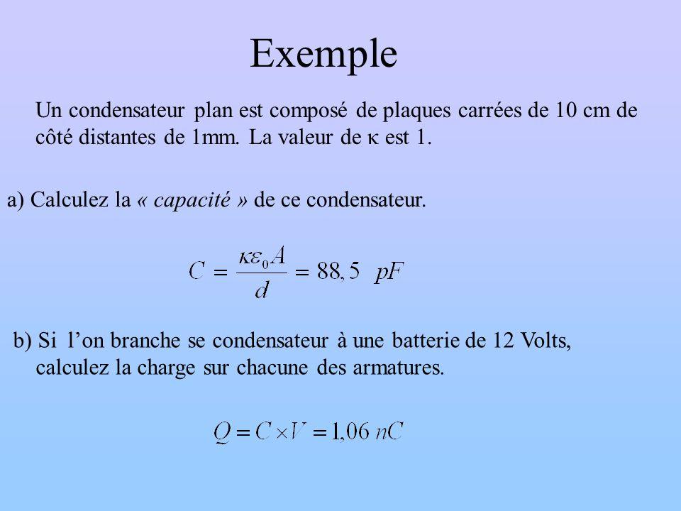 Exemple Un condensateur plan est composé de plaques carrées de 10 cm de côté distantes de 1mm.