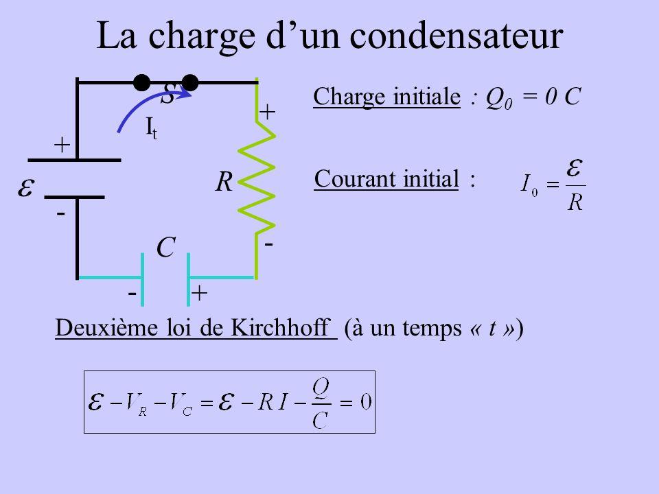 La charge dun condensateur Charge initiale : Q 0 = 0 C Courant initial : Deuxième loi de Kirchhoff (à un temps « t ») C S R + - + - - + ItIt
