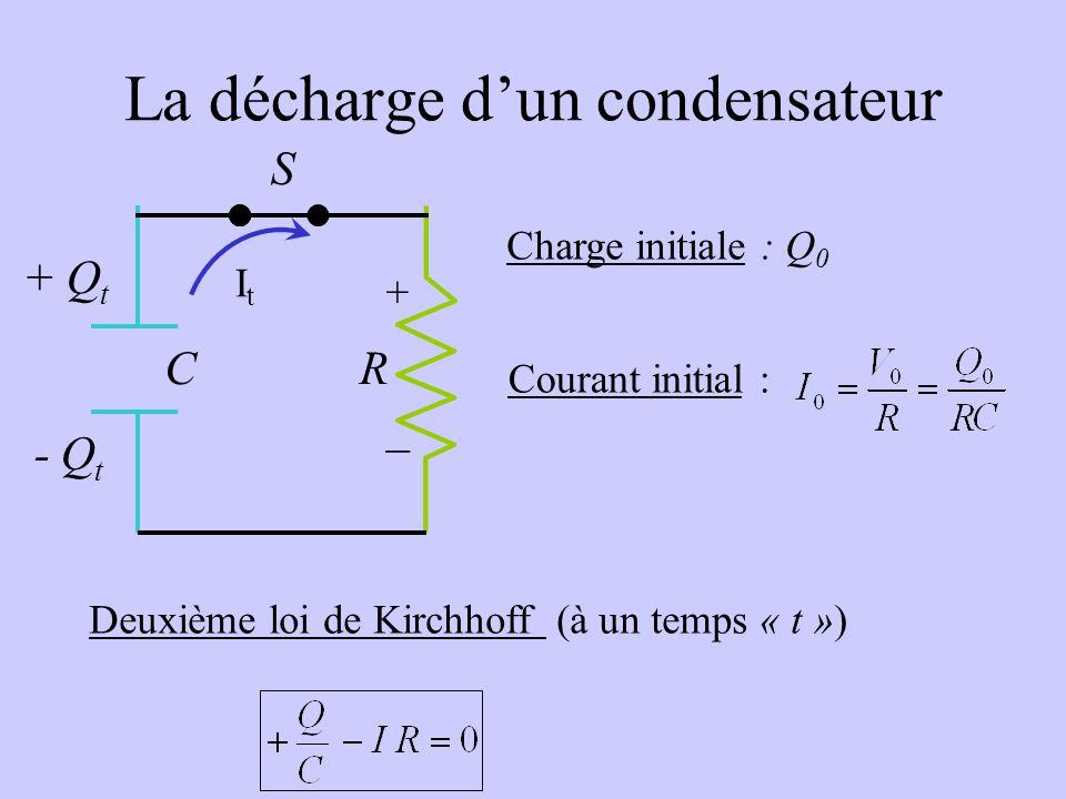 Charge initiale : Q 0 Courant initial : Deuxième loi de Kirchhoff (à un temps « t ») C + Q t - Q t S R ItIt + _
