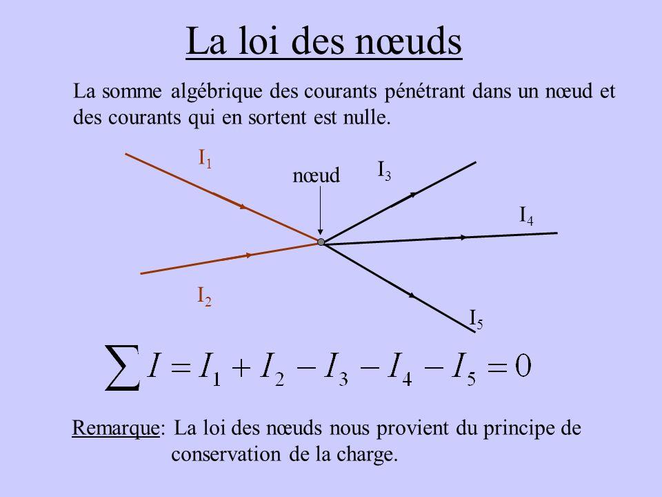 La loi des nœuds La somme algébrique des courants pénétrant dans un nœud et des courants qui en sortent est nulle.